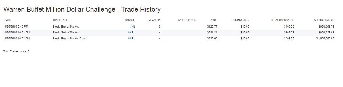 portfolio management screen