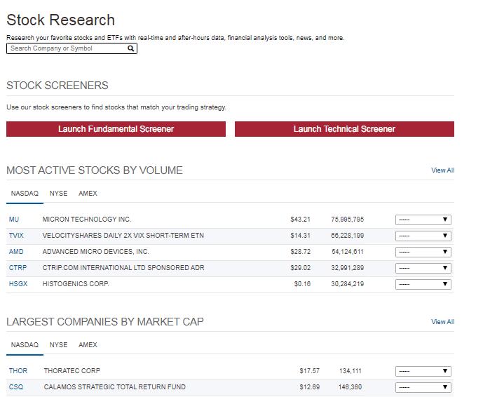 stock research module