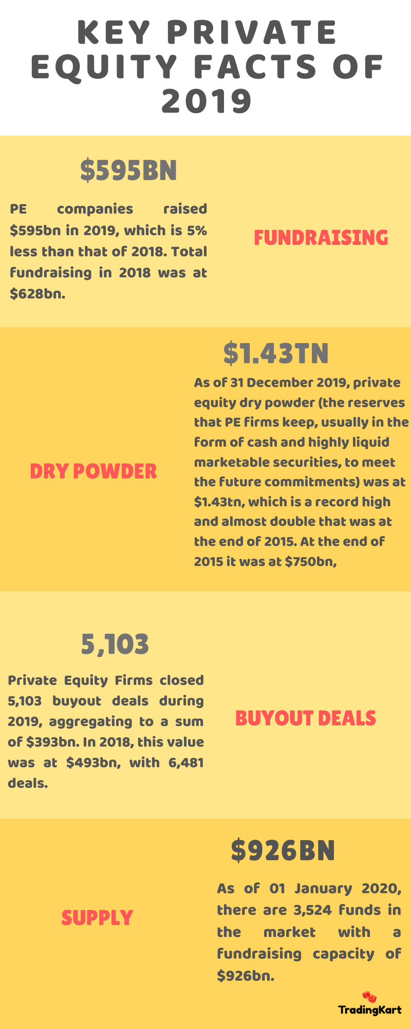private equity firms key facts