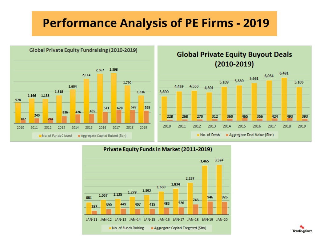 private equity firms performance analysis