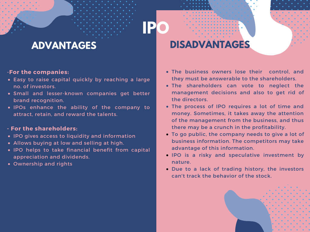 Pros and Cons of IPO