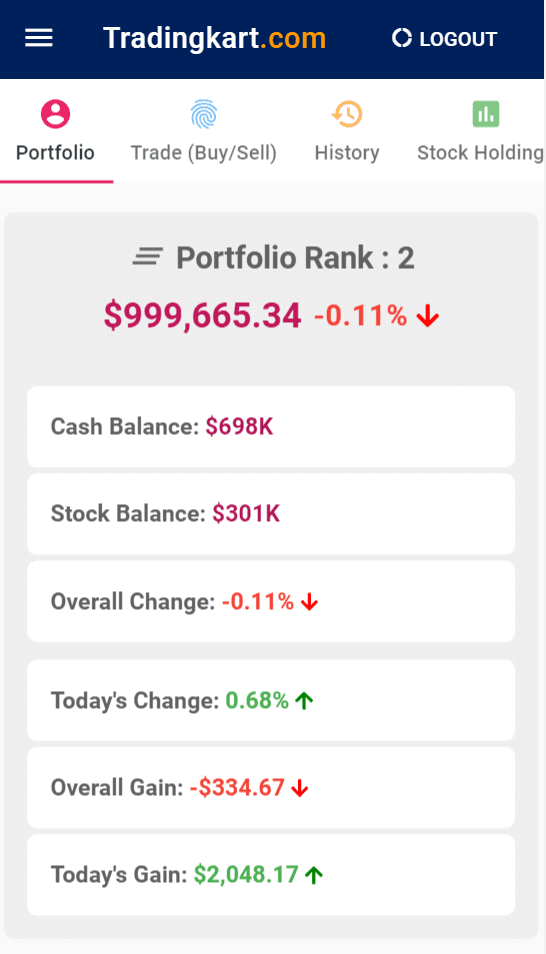 stock market game portfolio